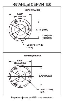 Фланцы серии 150